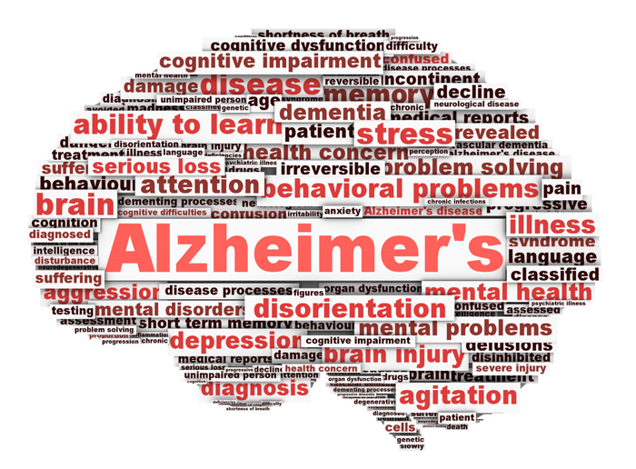 Alzheimers care - Dementia care