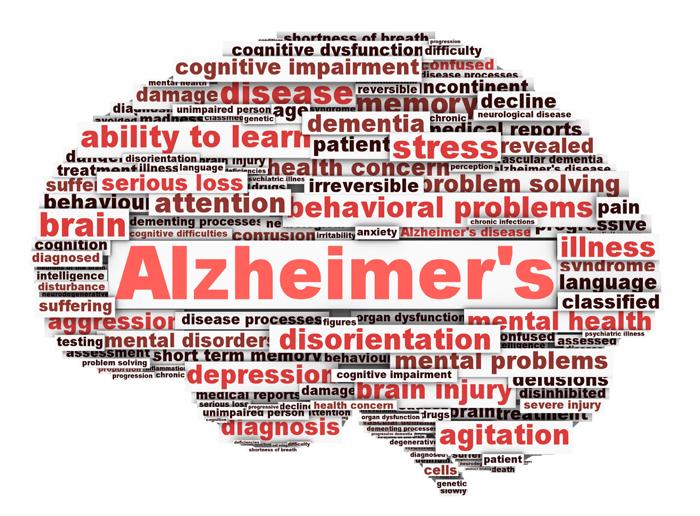 Alzheimers care - Dementia care